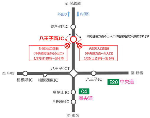 C4 圏央道 八王子西IC 内回り入...